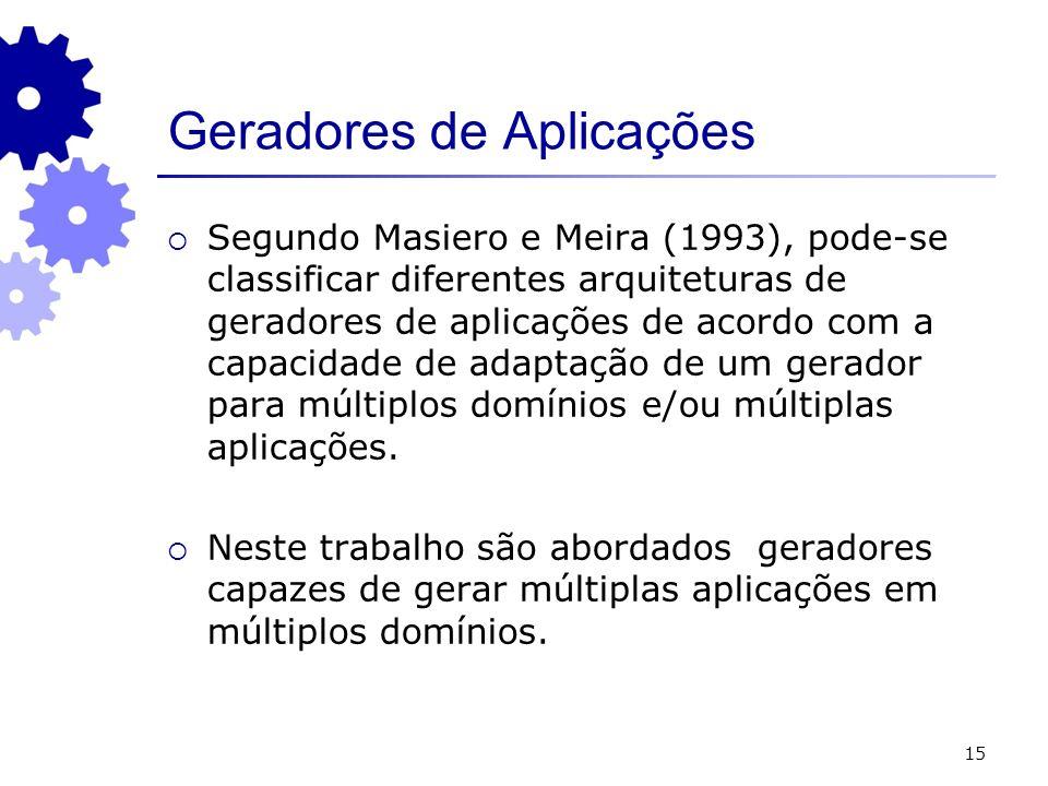 15 Geradores de Aplicações Segundo Masiero e Meira (1993), pode-se classificar diferentes arquiteturas de geradores de aplicações de acordo com a capacidade de adaptação de um gerador para múltiplos domínios e/ou múltiplas aplicações.