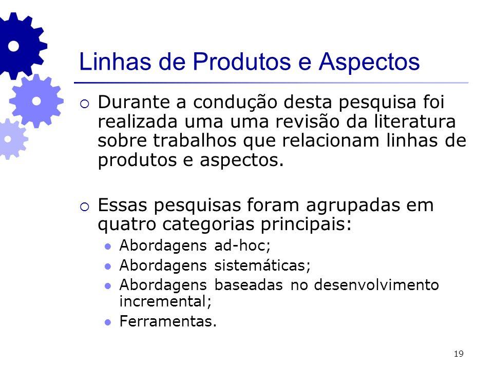 19 Linhas de Produtos e Aspectos Durante a condução desta pesquisa foi realizada uma uma revisão da literatura sobre trabalhos que relacionam linhas de produtos e aspectos.