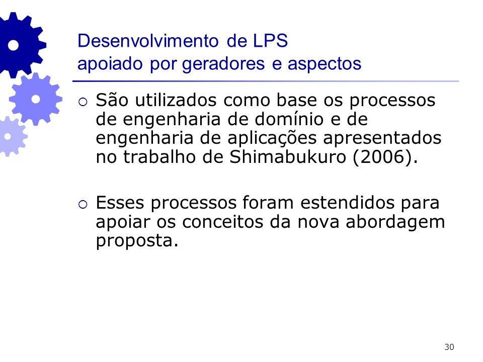 30 Desenvolvimento de LPS apoiado por geradores e aspectos São utilizados como base os processos de engenharia de domínio e de engenharia de aplicações apresentados no trabalho de Shimabukuro (2006).