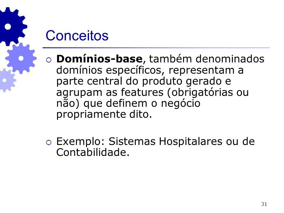 31 Conceitos Domínios-base, também denominados domínios específicos, representam a parte central do produto gerado e agrupam as features (obrigatórias