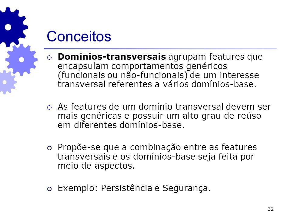 32 Conceitos Domínios-transversais agrupam features que encapsulam comportamentos genéricos (funcionais ou não-funcionais) de um interesse transversal referentes a vários domínios-base.