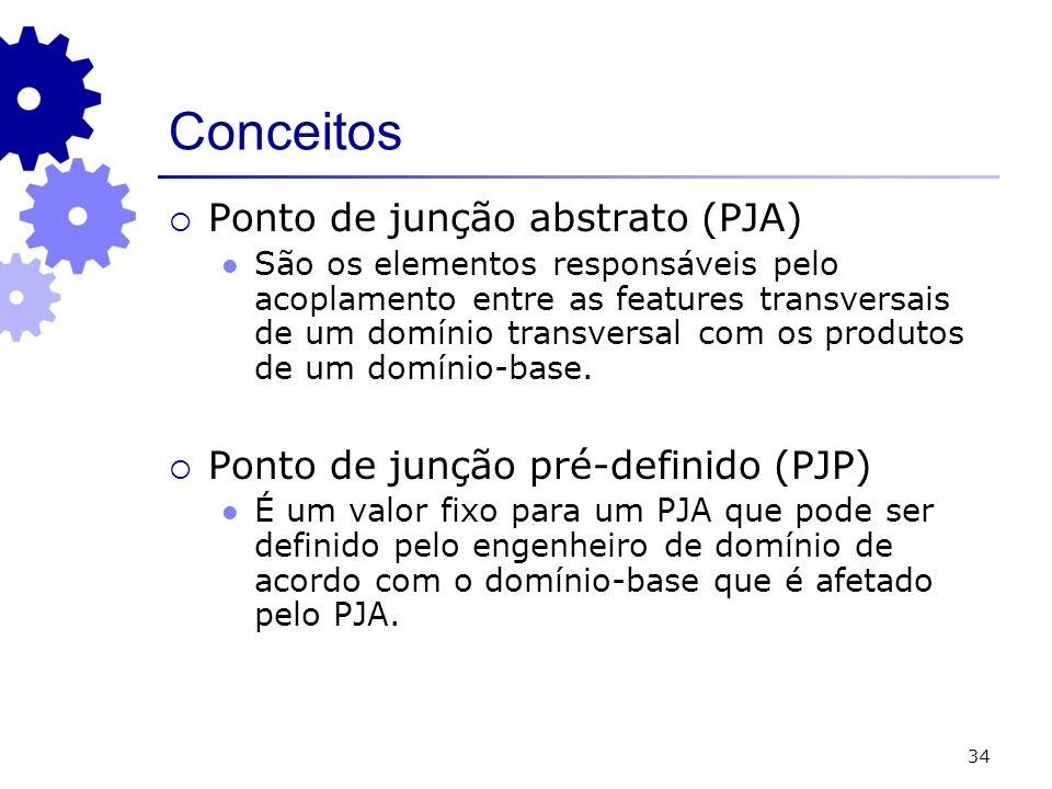34 Conceitos Ponto de junção abstrato (PJA) São os elementos responsáveis pelo acoplamento entre as features transversais de um domínio transversal co