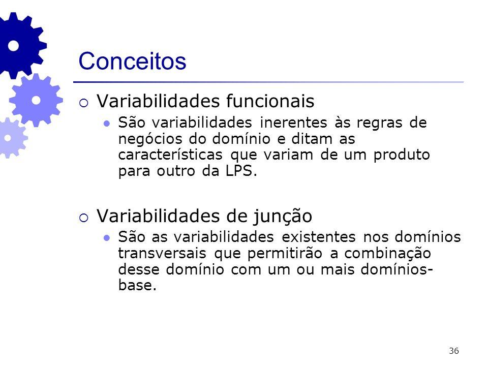 36 Conceitos Variabilidades funcionais São variabilidades inerentes às regras de negócios do domínio e ditam as características que variam de um produto para outro da LPS.