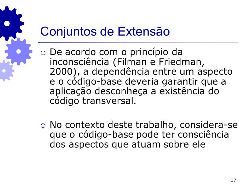 37 Conjuntos de Extensão De acordo com o princípio da inconsciência (Filman e Friedman, 2000), a dependência entre um aspecto e o código-base deveria garantir que a aplicação desconheça a existência do código transversal.