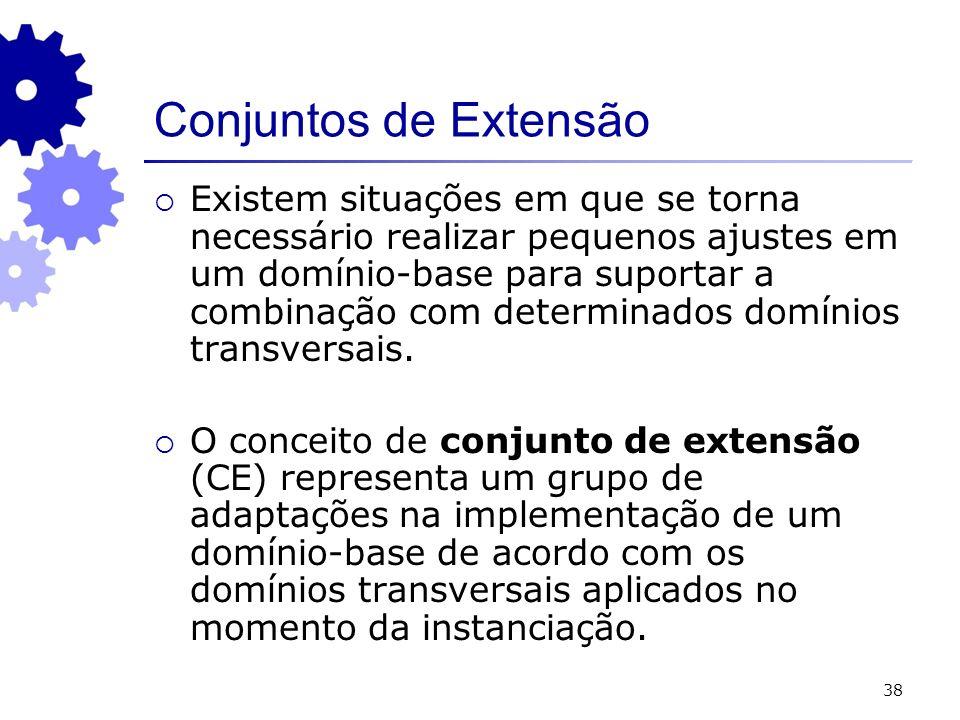 38 Conjuntos de Extensão Existem situações em que se torna necessário realizar pequenos ajustes em um domínio-base para suportar a combinação com determinados domínios transversais.