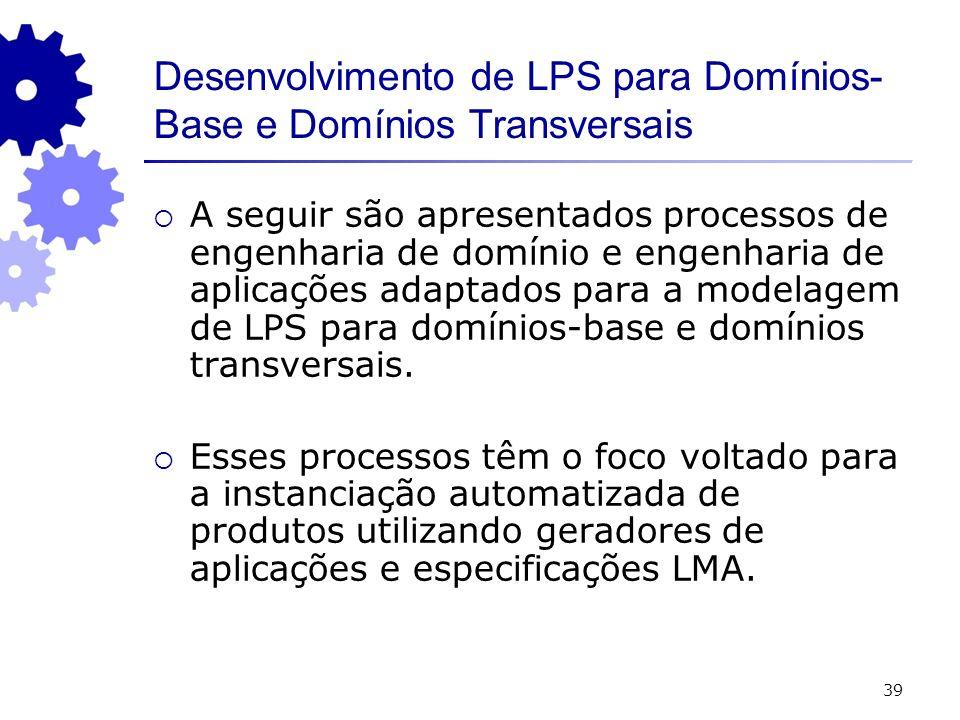 39 Desenvolvimento de LPS para Domínios- Base e Domínios Transversais A seguir são apresentados processos de engenharia de domínio e engenharia de aplicações adaptados para a modelagem de LPS para domínios-base e domínios transversais.