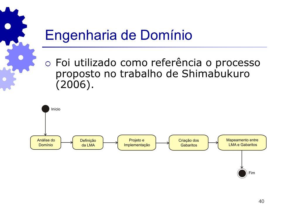 40 Engenharia de Domínio Foi utilizado como referência o processo proposto no trabalho de Shimabukuro (2006).