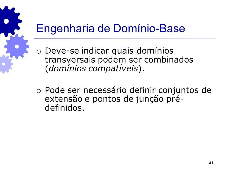 41 Engenharia de Domínio-Base Deve-se indicar quais domínios transversais podem ser combinados (domínios compatíveis). Pode ser necessário definir con