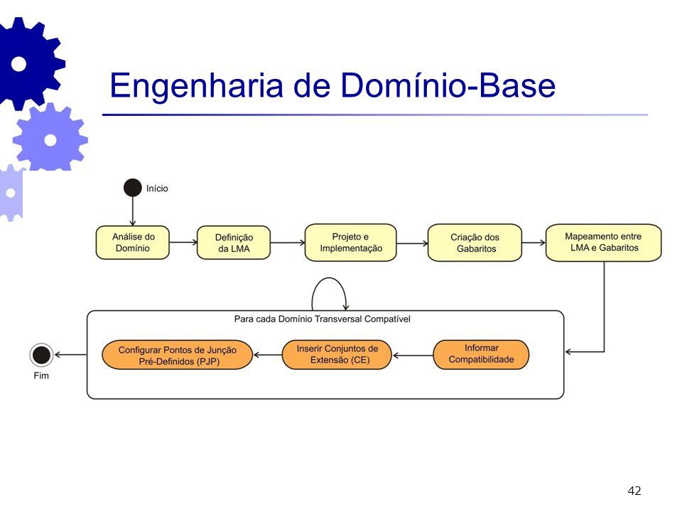 42 Engenharia de Domínio-Base