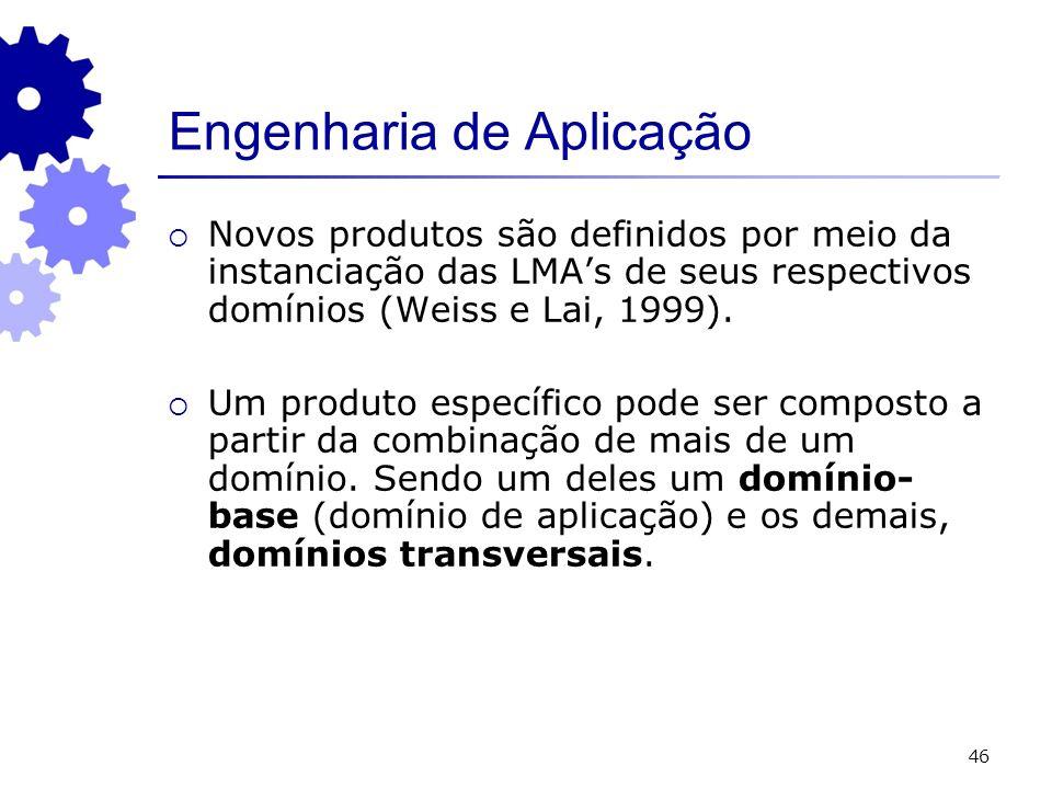 46 Engenharia de Aplicação Novos produtos são definidos por meio da instanciação das LMAs de seus respectivos domínios (Weiss e Lai, 1999). Um produto