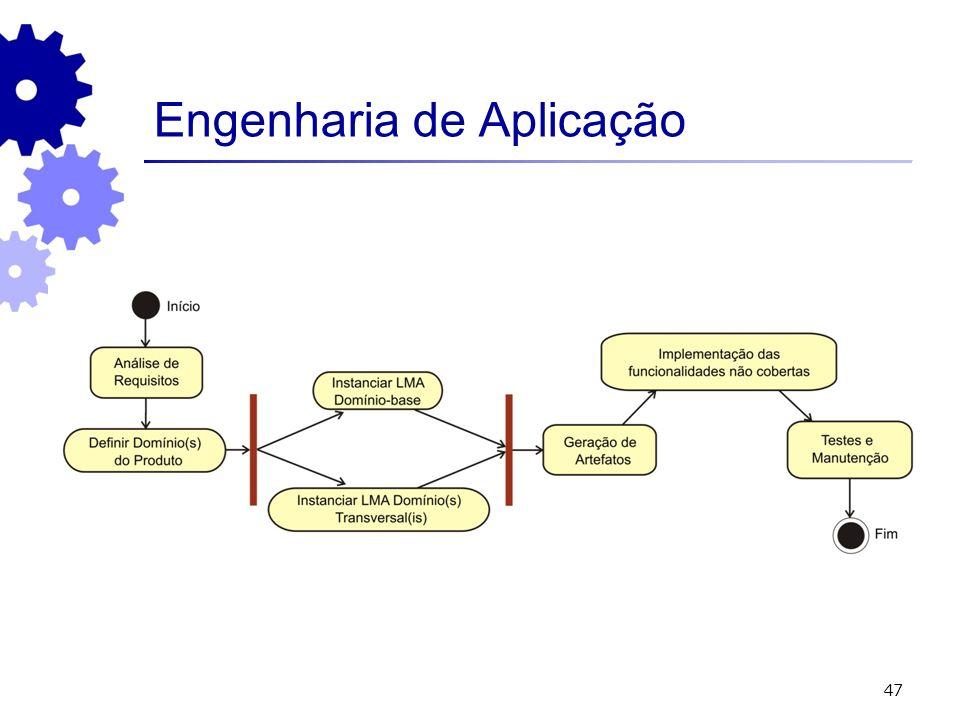 47 Engenharia de Aplicação