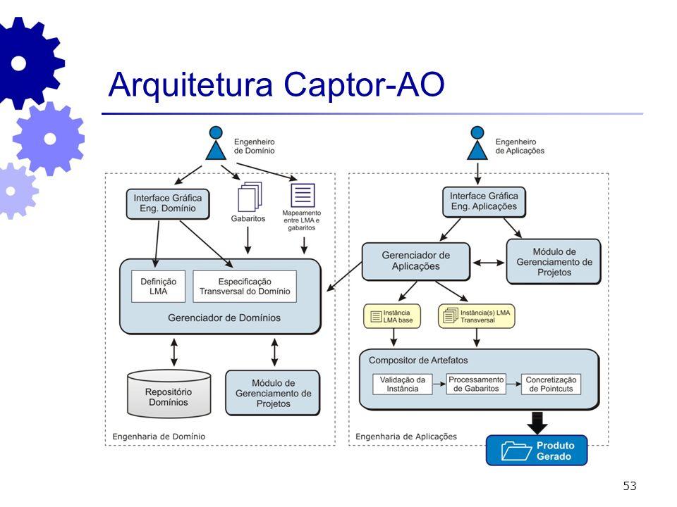 53 Arquitetura Captor-AO