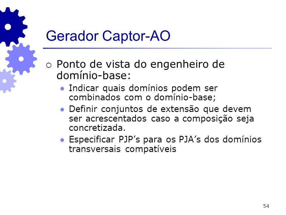 54 Gerador Captor-AO Ponto de vista do engenheiro de domínio-base: Indicar quais domínios podem ser combinados com o domínio-base; Definir conjuntos de extensão que devem ser acrescentados caso a composição seja concretizada.