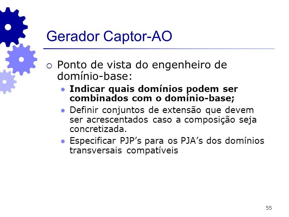 55 Gerador Captor-AO Ponto de vista do engenheiro de domínio-base: Indicar quais domínios podem ser combinados com o domínio-base; Definir conjuntos de extensão que devem ser acrescentados caso a composição seja concretizada.