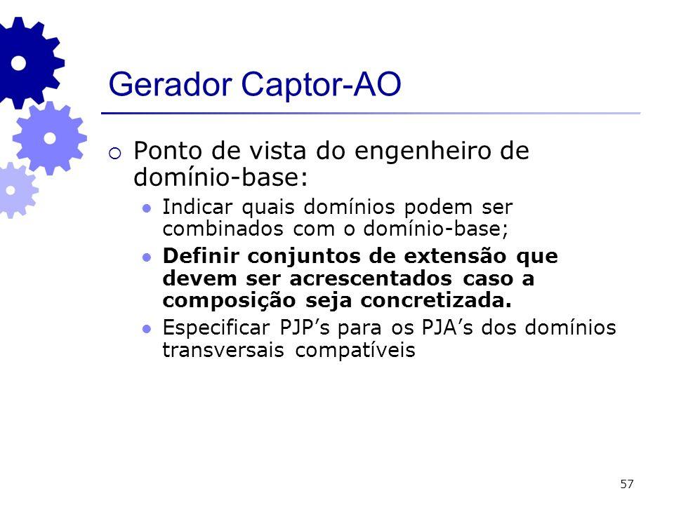 57 Gerador Captor-AO Ponto de vista do engenheiro de domínio-base: Indicar quais domínios podem ser combinados com o domínio-base; Definir conjuntos de extensão que devem ser acrescentados caso a composição seja concretizada.