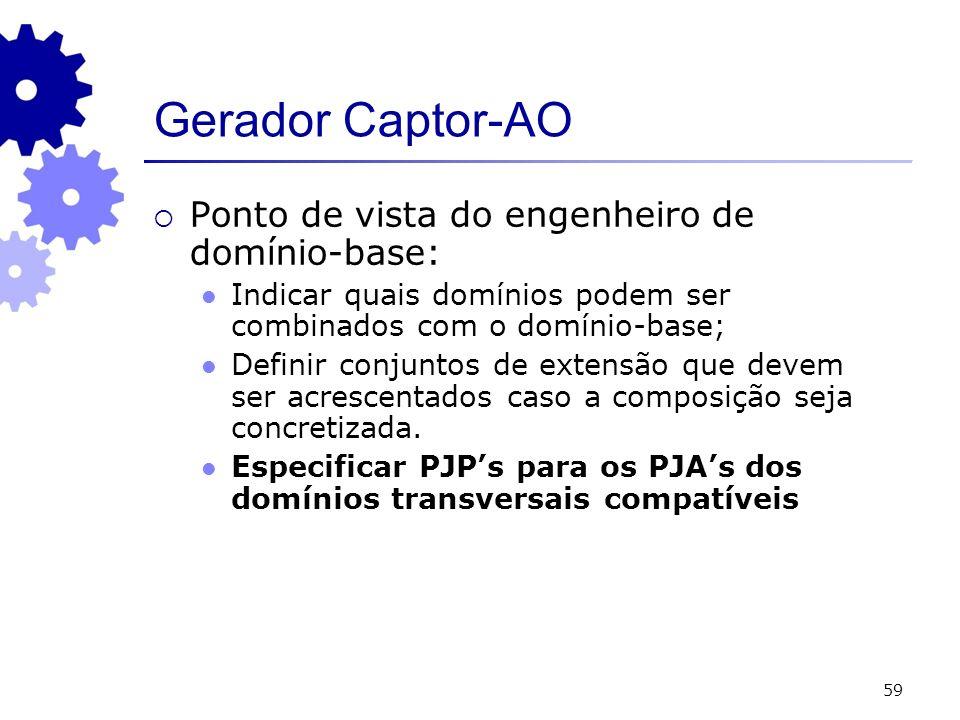59 Gerador Captor-AO Ponto de vista do engenheiro de domínio-base: Indicar quais domínios podem ser combinados com o domínio-base; Definir conjuntos de extensão que devem ser acrescentados caso a composição seja concretizada.