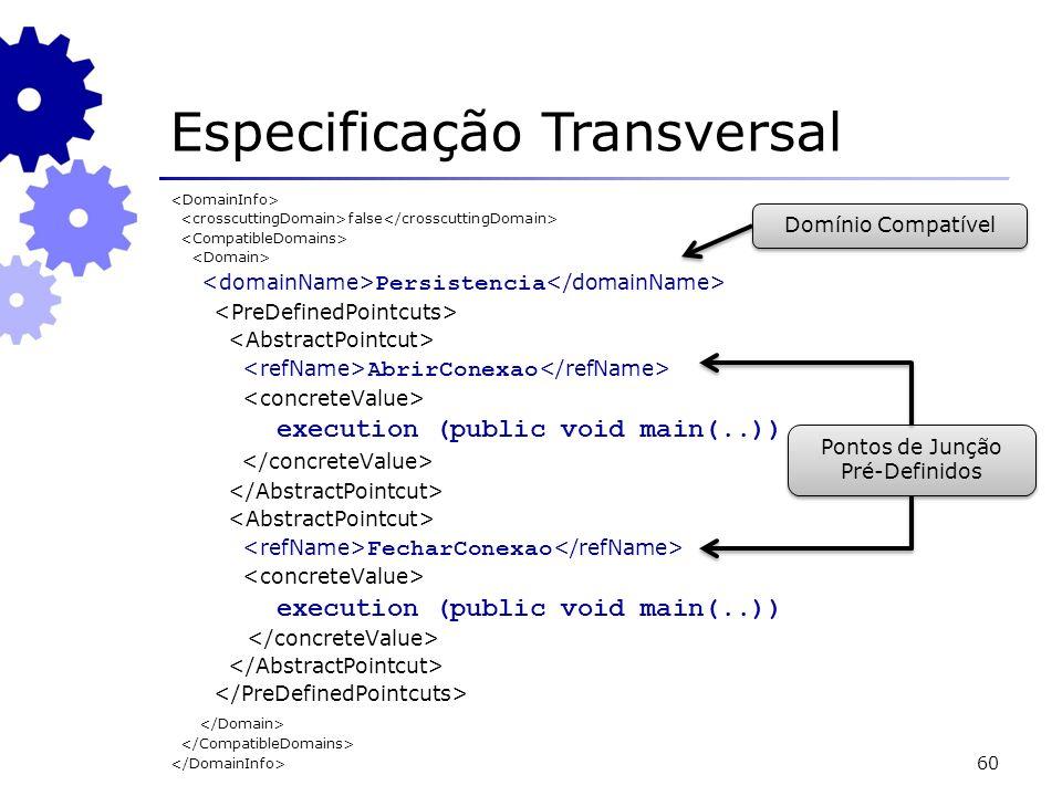60 false Persistencia AbrirConexao execution (public void main(..)) FecharConexao execution (public void main(..)) Especificação Transversal Pontos de