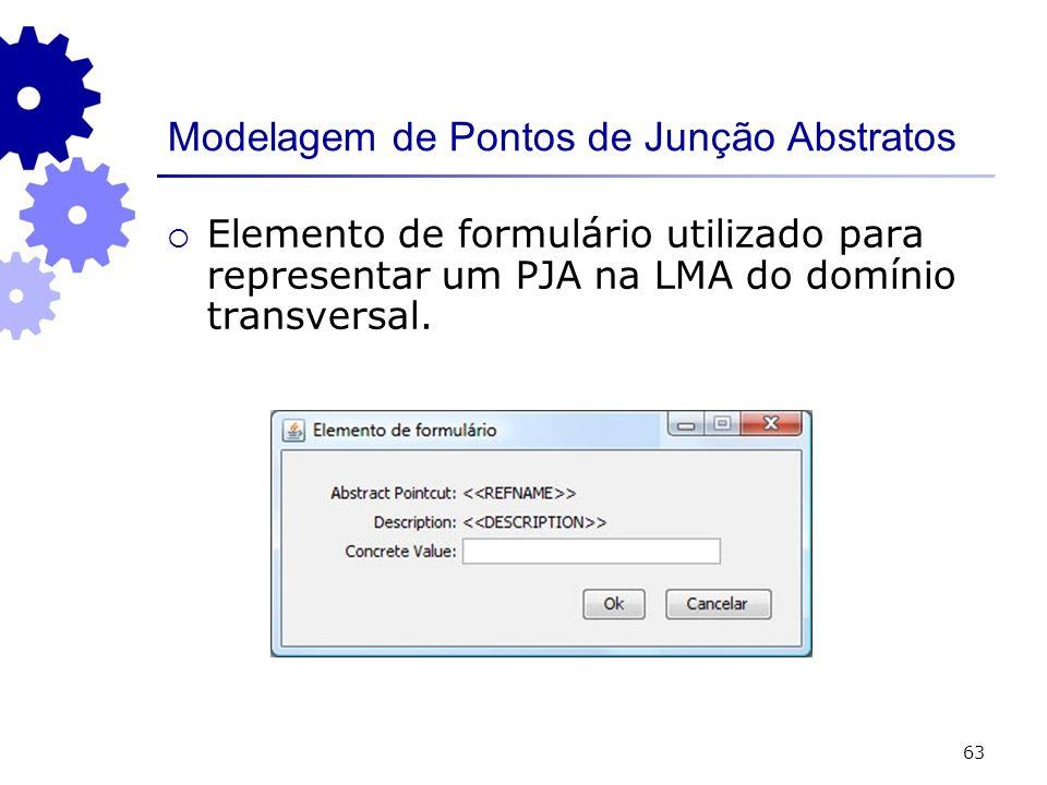 63 Modelagem de Pontos de Junção Abstratos Elemento de formulário utilizado para representar um PJA na LMA do domínio transversal.