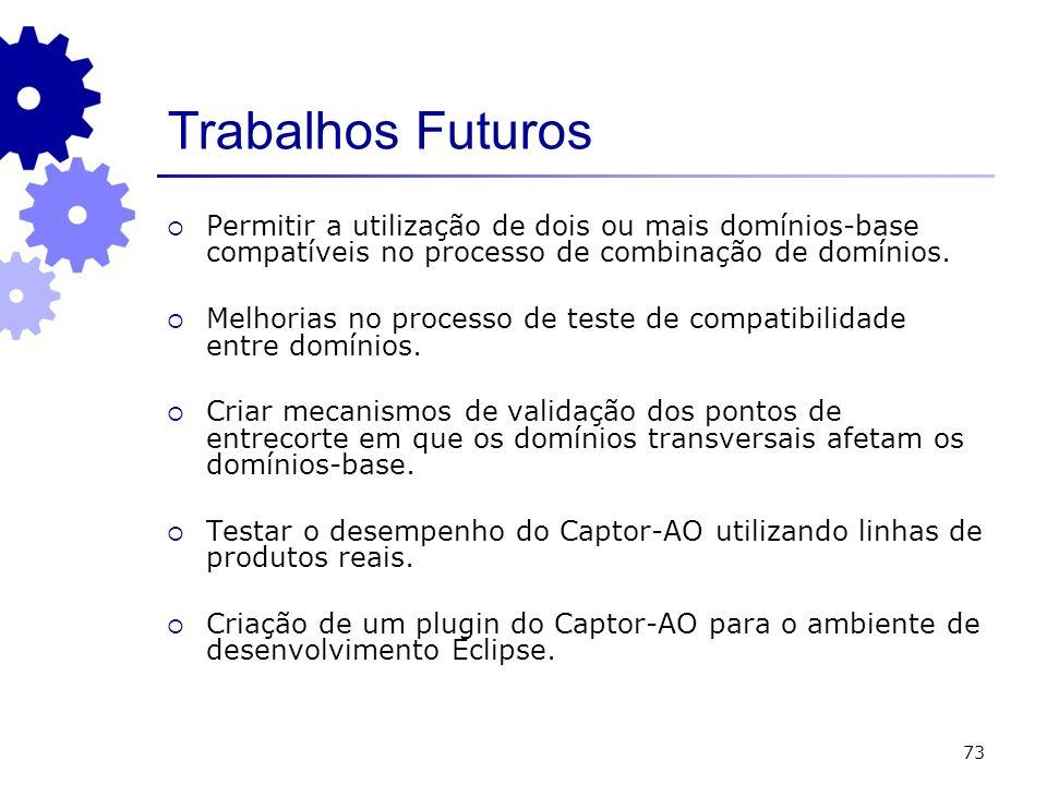 73 Trabalhos Futuros Permitir a utilização de dois ou mais domínios-base compatíveis no processo de combinação de domínios. Melhorias no processo de t