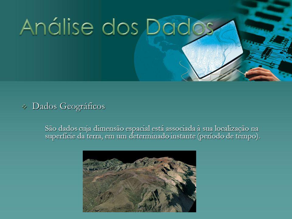 Dados Geográficos Dados Geográficos São dados cuja dimensão espacial está associada à sua localização na superfície da terra, em um determinado instan