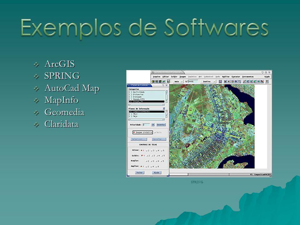 ArcGIS ArcGIS SPRING SPRING AutoCad Map AutoCad Map MapInfo MapInfo Geomedia Geomedia Claridata Claridata SPRING
