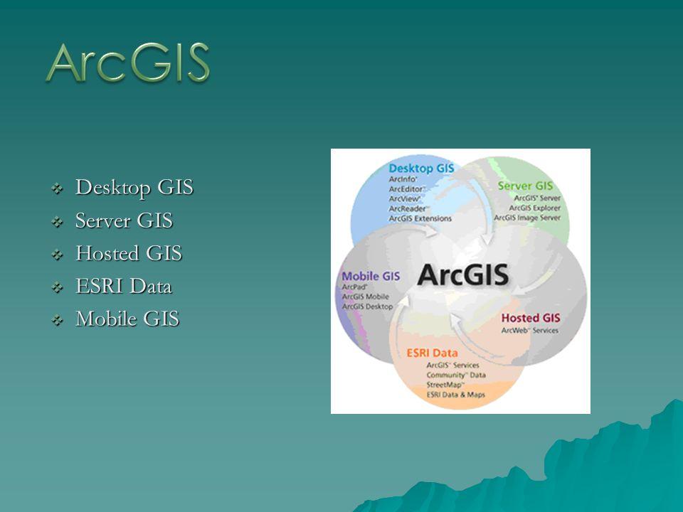 Desktop GIS Desktop GIS Server GIS Server GIS Hosted GIS Hosted GIS ESRI Data ESRI Data Mobile GIS Mobile GIS