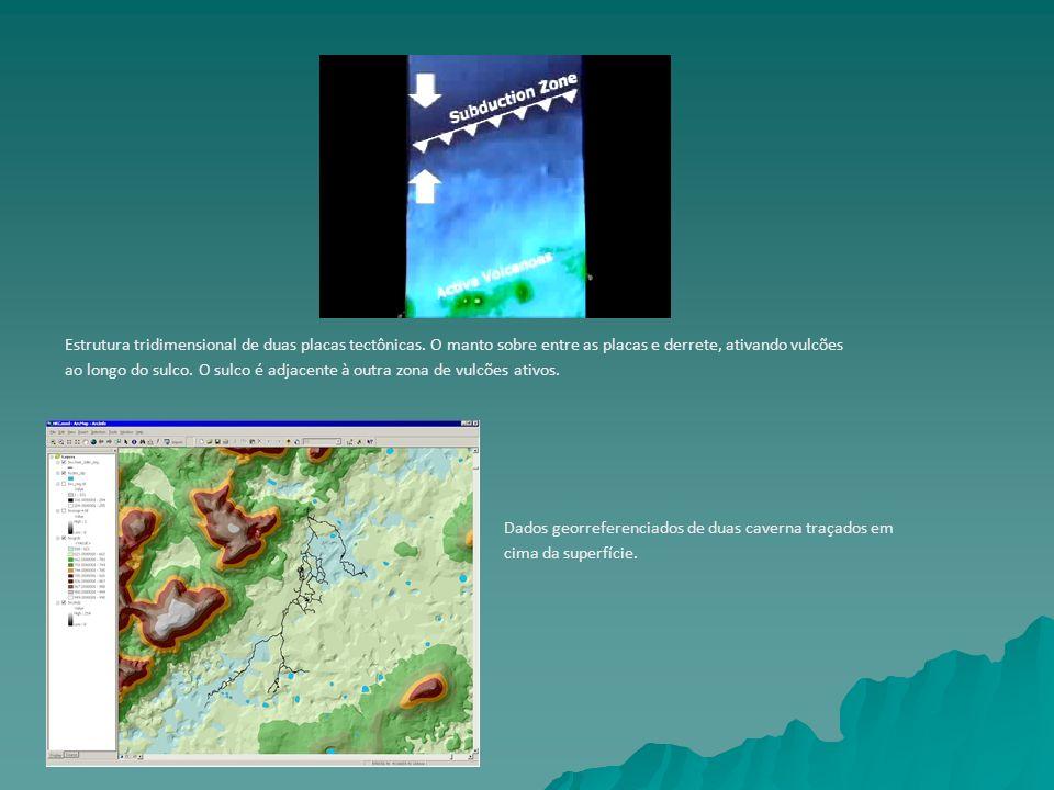 Dados georreferenciados de duas caverna traçados em cima da superfície. Estrutura tridimensional de duas placas tectônicas. O manto sobre entre as pla