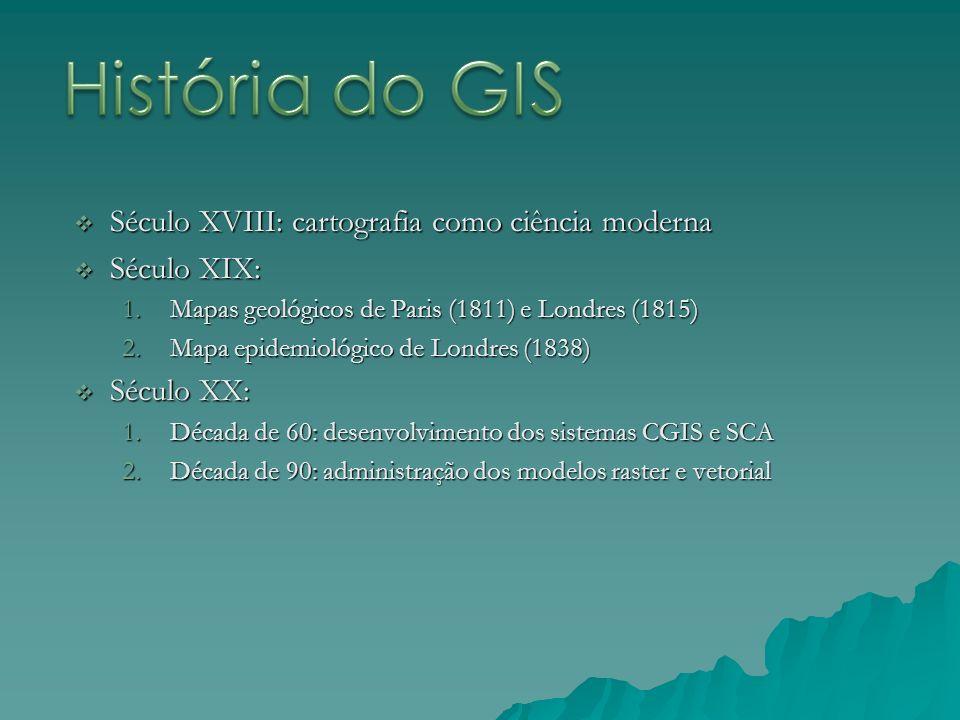 3 Visões do GIS Visão do banco de dados geográfico Visão do banco de dados geográfico Visão do mapa Visão do mapa Visão do modelo Visão do modelo