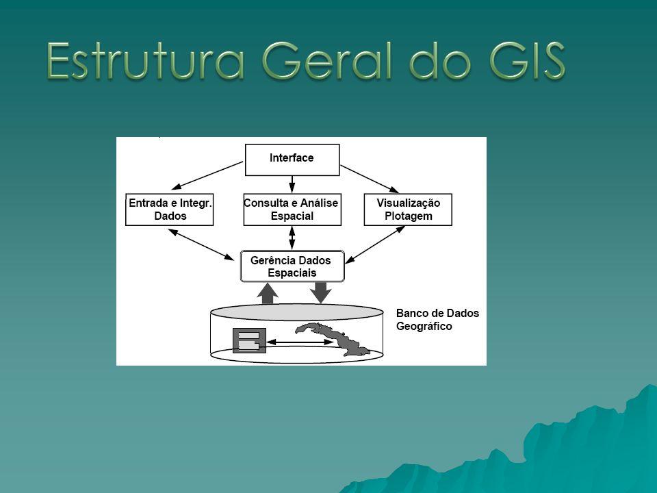 Deve ser planejado no mínimo 3 etapas distintas: Deve ser planejado no mínimo 3 etapas distintas: 1.Bases Cartográficas 2.Banco de Dados 3.Integração Modelo conceitual do SPRING.