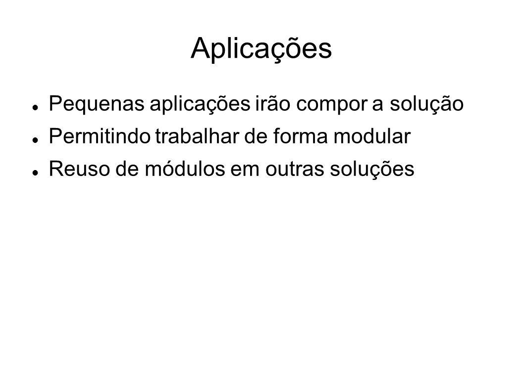 Aplicações Pequenas aplicações irão compor a solução Permitindo trabalhar de forma modular Reuso de módulos em outras soluções