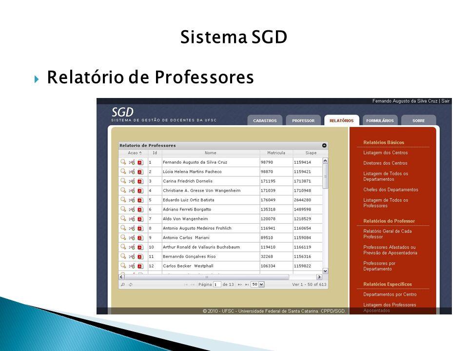 Sistema SGD Relatório de Professores
