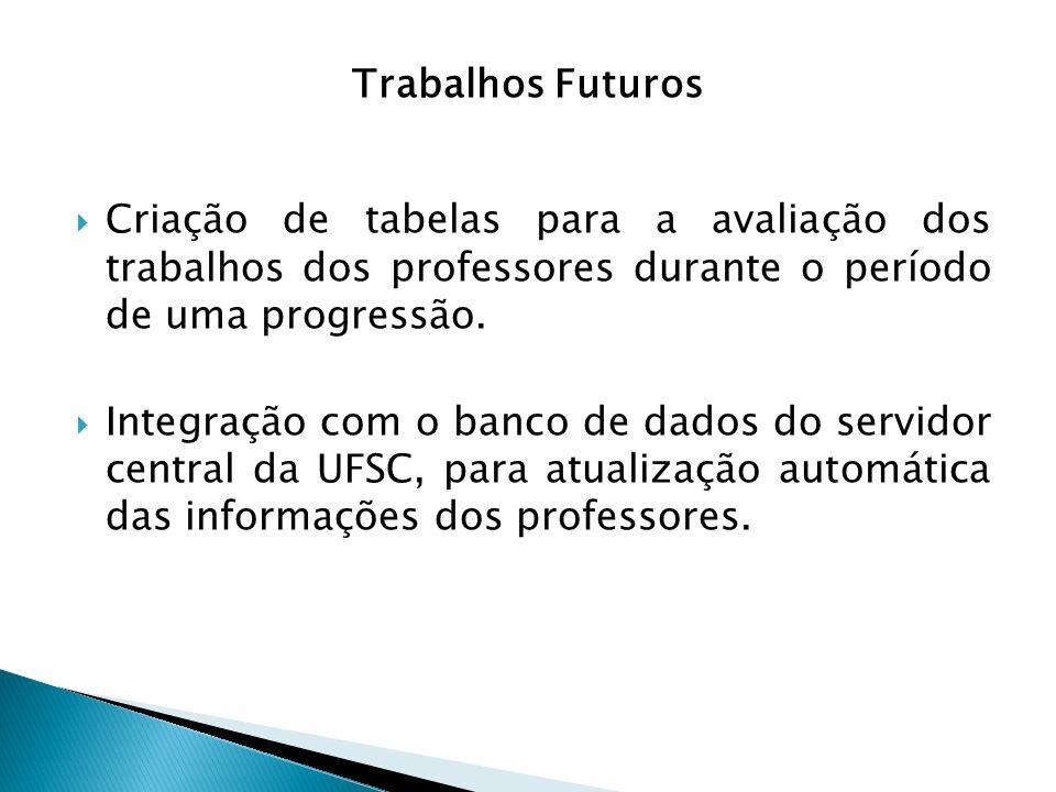 Criação de tabelas para a avaliação dos trabalhos dos professores durante o período de uma progressão. Integração com o banco de dados do servidor cen