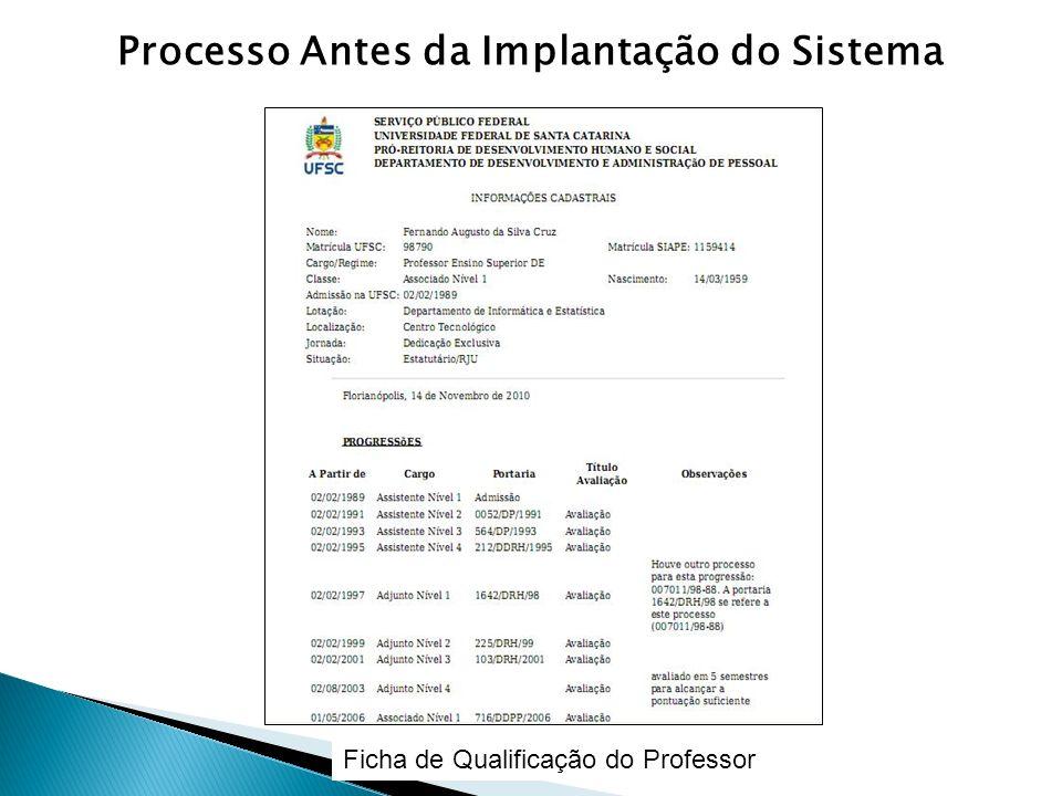 Processo Antes da Implantação do Sistema Ficha de Qualificação do Professor