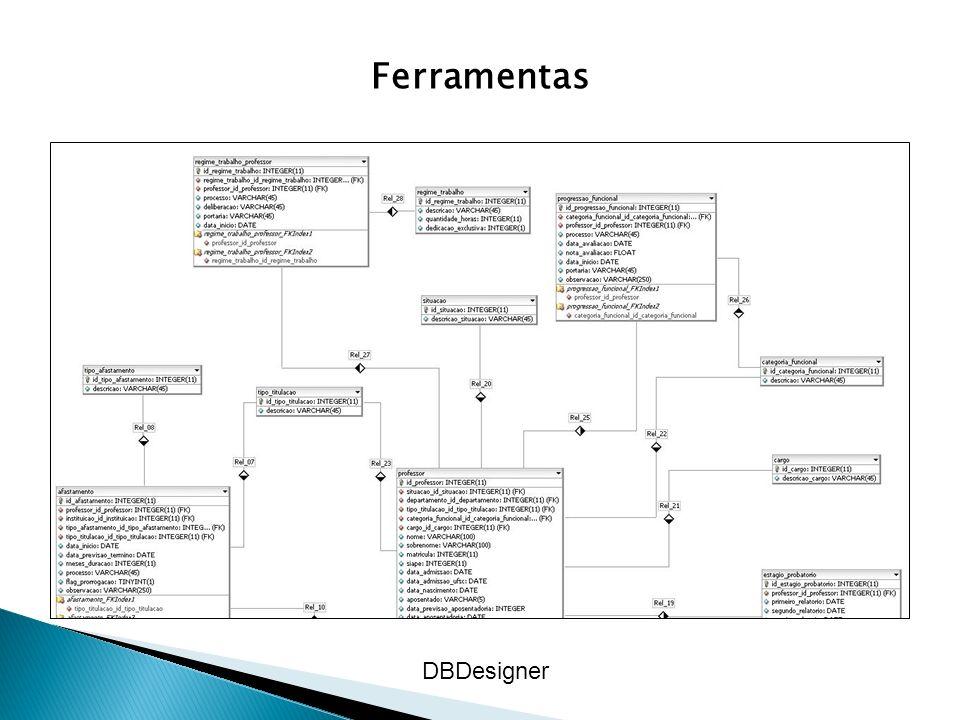 Gerenciamento do Projeto Google Analitcs