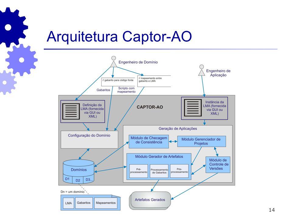 14 Arquitetura Captor-AO