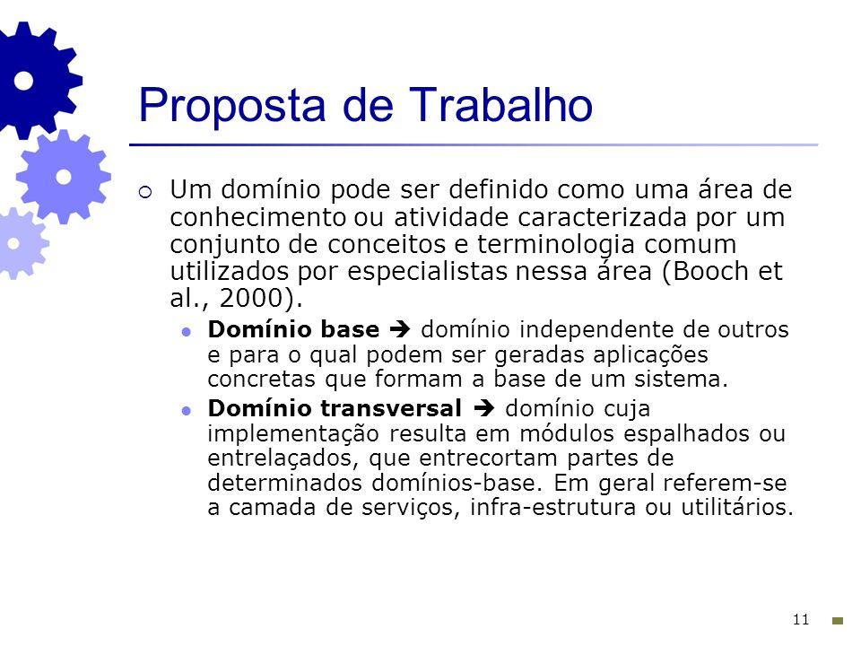 11 Um domínio pode ser definido como uma área de conhecimento ou atividade caracterizada por um conjunto de conceitos e terminologia comum utilizados