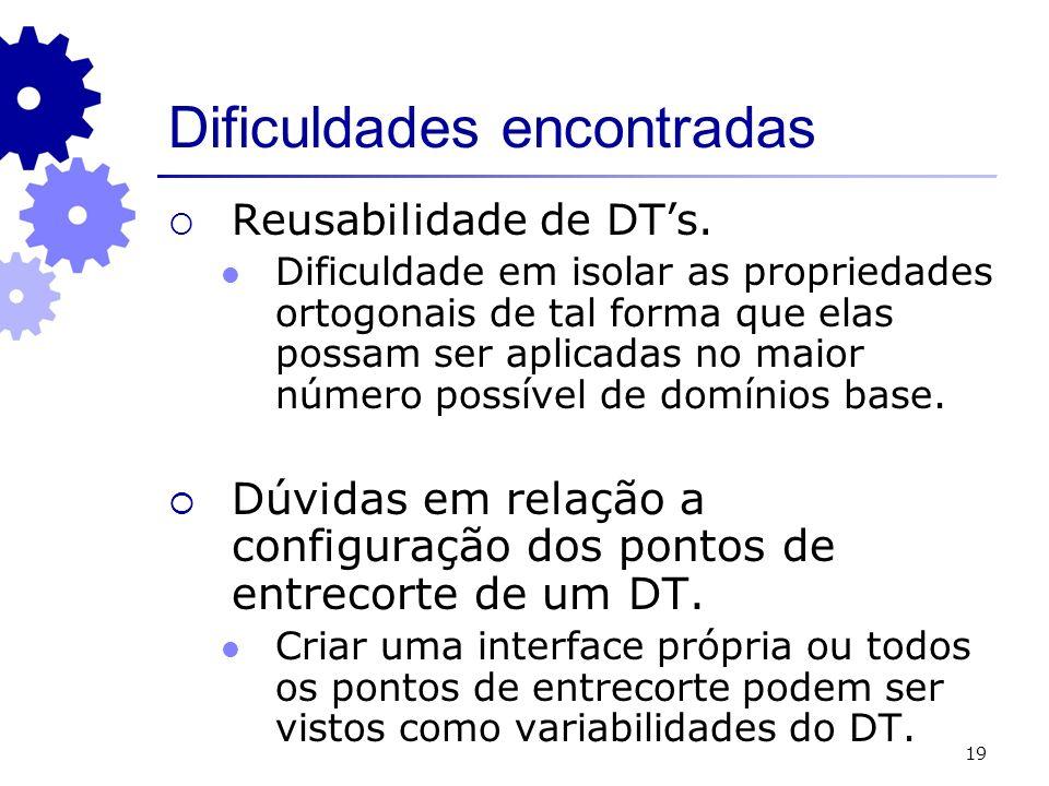 19 Dificuldades encontradas Reusabilidade de DTs. Dificuldade em isolar as propriedades ortogonais de tal forma que elas possam ser aplicadas no maior