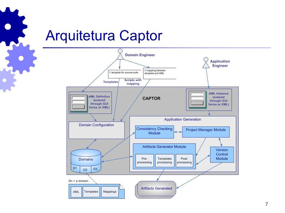 7 Arquitetura Captor