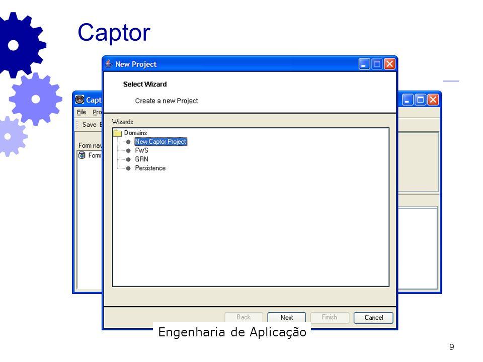 10 Proposta de Trabalho Este trabalho tem por objetivo estender o gerador Captor e desenvolver um processo de composição de domínios usando OA.