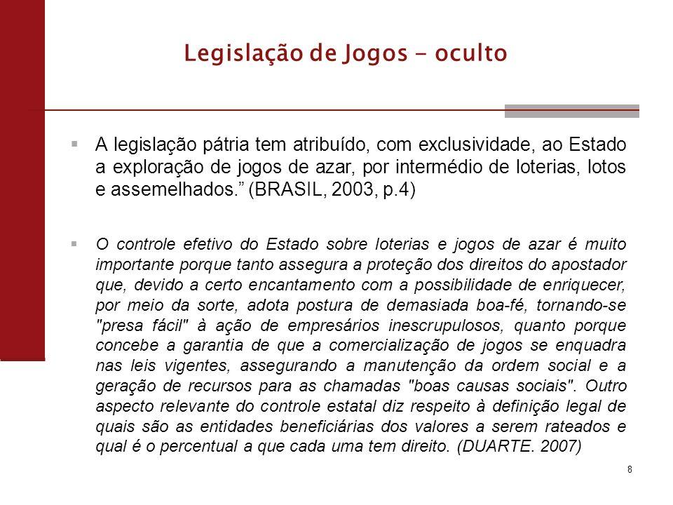 9 Legislação de Jogos - oculto Decreto nº 357/1844 – O Imperador D.