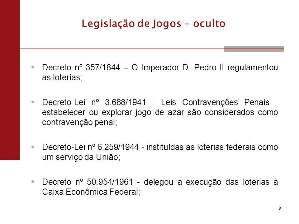 Decreto-lei n.204/67 - proíbe a criação de novas loterias estaduais.