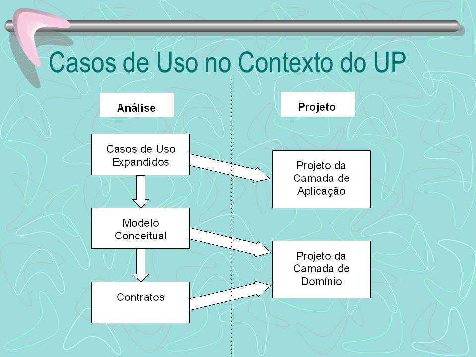 Casos de Uso no Contexto do UP