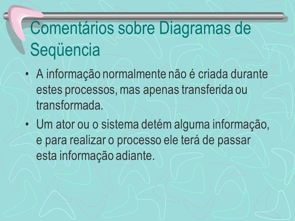 Comentários sobre Diagramas de Seqüencia A informação normalmente não é criada durante estes processos, mas apenas transferida ou transformada. Um ato
