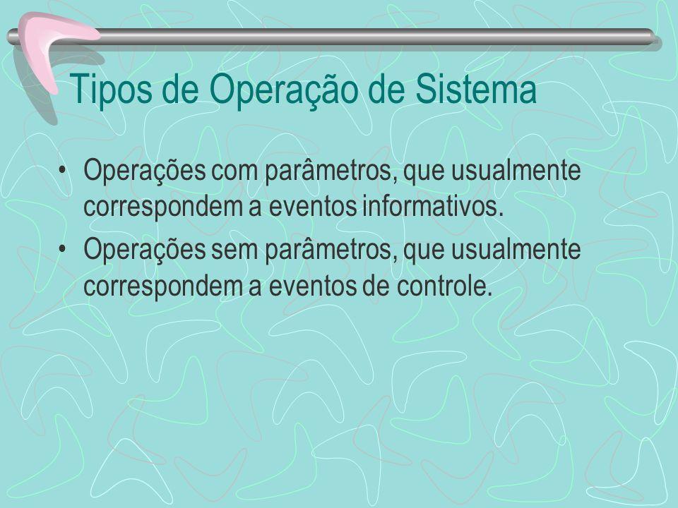Tipos de Operação de Sistema Operações com parâmetros, que usualmente correspondem a eventos informativos. Operações sem parâmetros, que usualmente co