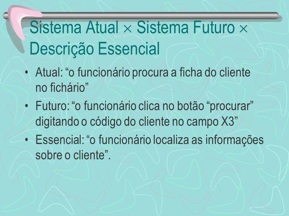 Sistema Atual Sistema Futuro Descrição Essencial Atual: o funcionário procura a ficha do cliente no fichário Futuro: o funcionário clica no botão proc