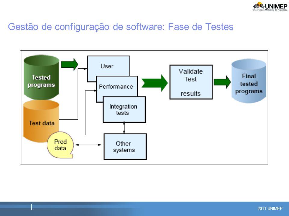 2011 UNIMEP Gestão de configuração de software: Fase de Testes