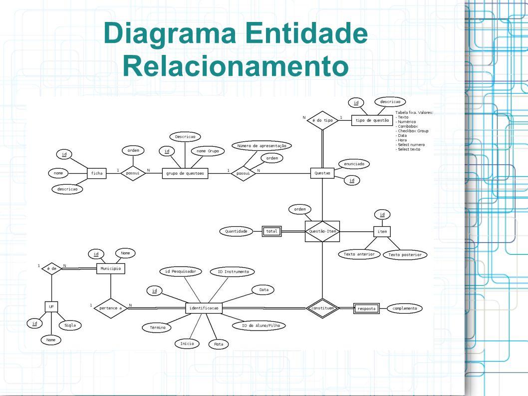 Camada de Mapeamento FichaDao.java (o método se encontra em Dao.java)