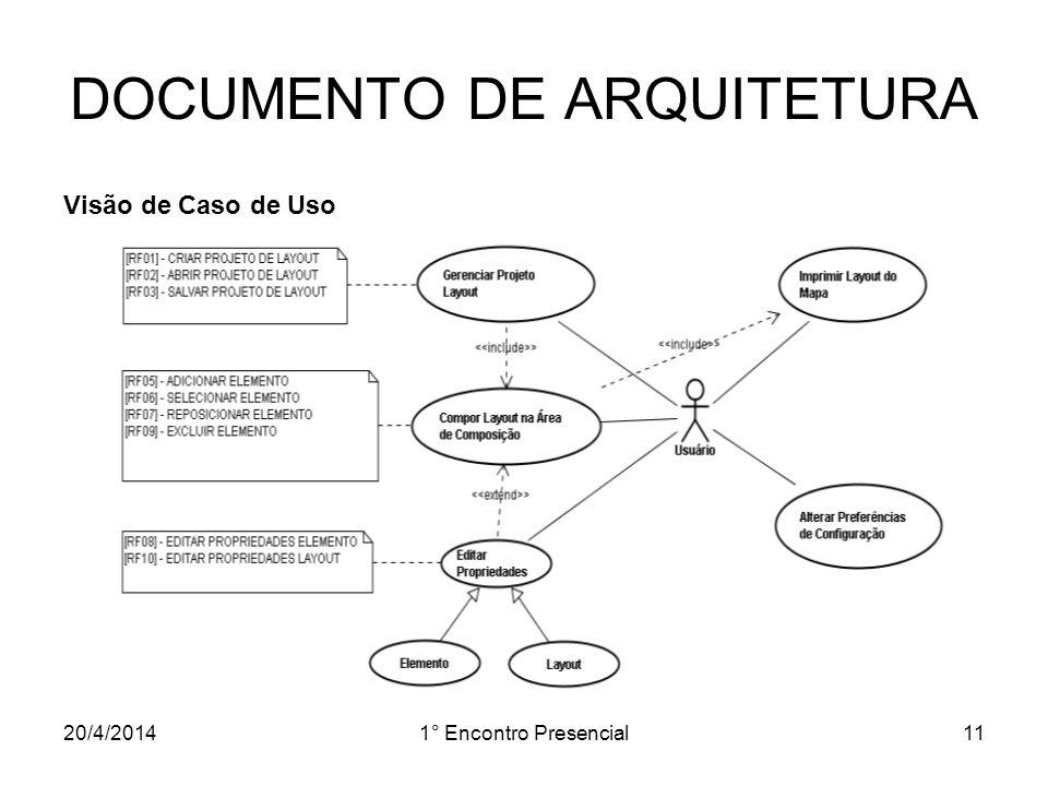 20/4/20141° Encontro Presencial11 DOCUMENTO DE ARQUITETURA Visão de Caso de Uso