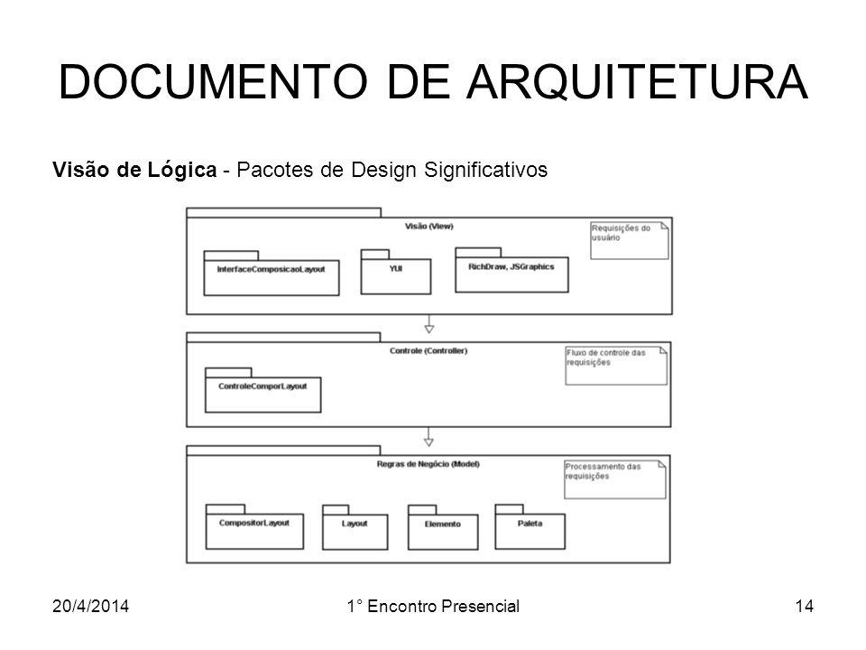 20/4/20141° Encontro Presencial14 DOCUMENTO DE ARQUITETURA Visão de Lógica - Pacotes de Design Significativos