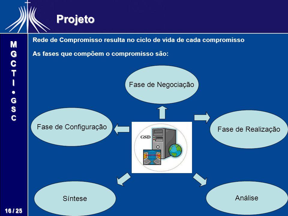 M G C T I G S C 16 / 25 Projeto Rede de Compromisso resulta no ciclo de vida de cada compromisso As fases que compõem o compromisso são: Fase de Configuração Fase de Realização Fase de Negociação Síntese Análise